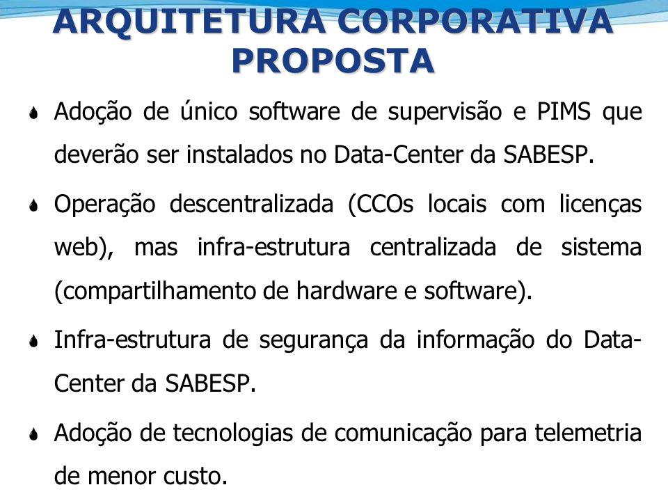ARQUITETURA CORPORATIVA PROPOSTA Adoção de único software de supervisão e PIMS que deverão ser instalados no Data-Center da SABESP. Operação descentra