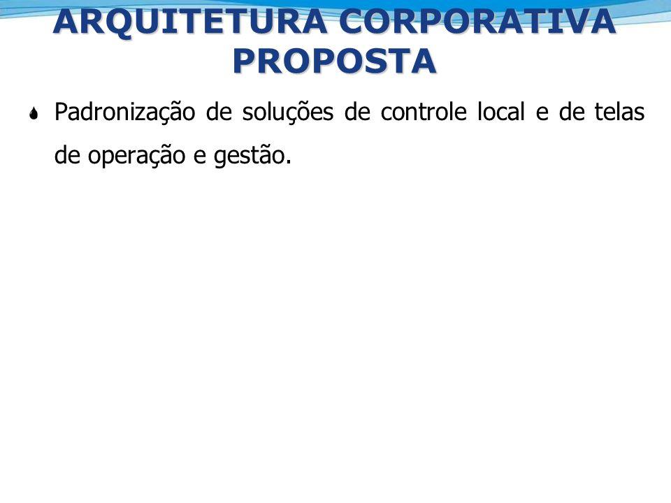 ARQUITETURA CORPORATIVA PROPOSTA Padronização de soluções de controle local e de telas de operação e gestão.