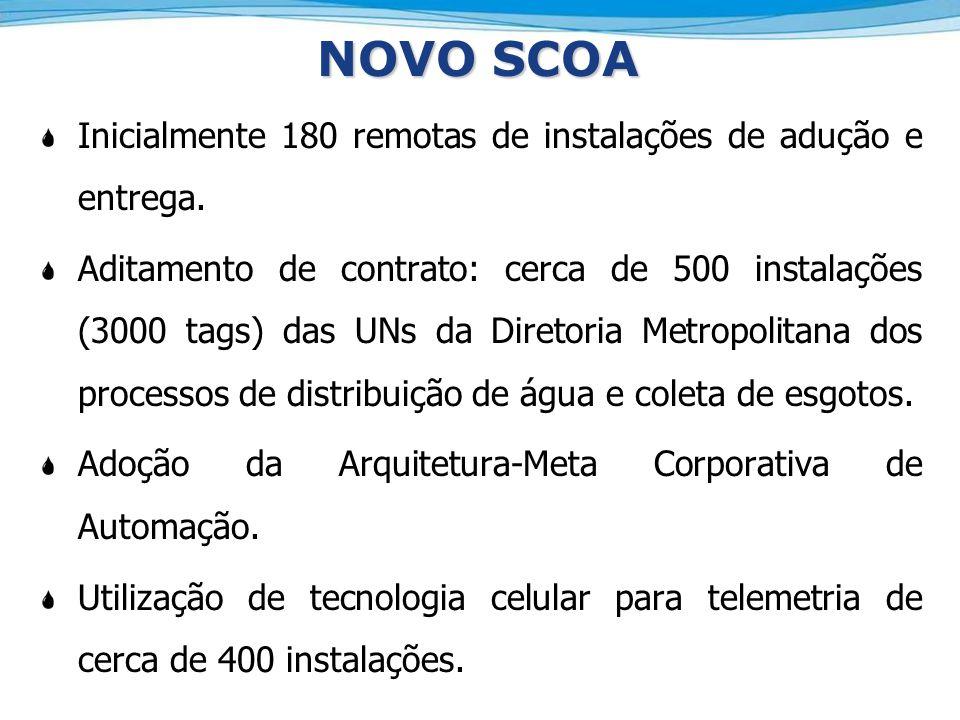 NOVO SCOA Sistema: Software de supervisão, PIMS, gestão de ocorrências, ferramentas de simulação (engenharia da operação), publicador web, interfaces com SIGNOS (GIS), SIGAO, CEL (gestão de consumo de energia elétrica), SGM (Sistema de Gestão da Manutenção).