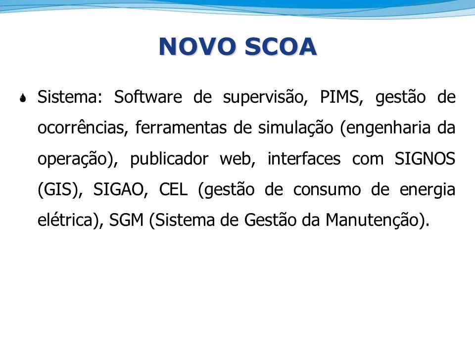 NOVO SCOA Sistema: Software de supervisão, PIMS, gestão de ocorrências, ferramentas de simulação (engenharia da operação), publicador web, interfaces