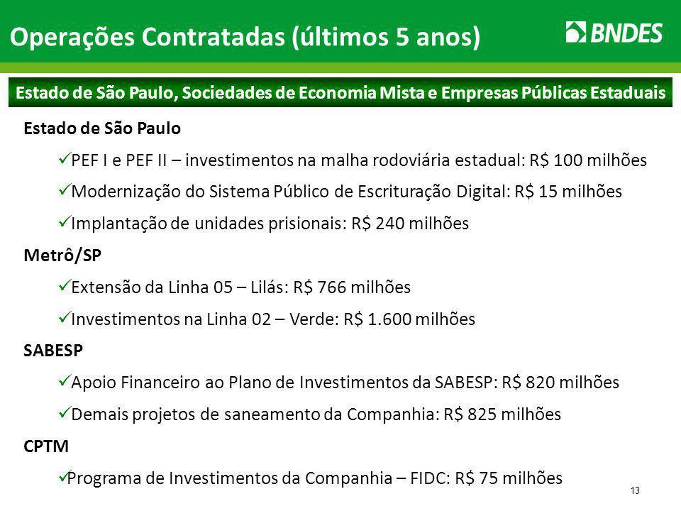 13 Operações Contratadas (últimos 5 anos) Estado de São Paulo PEF I e PEF II – investimentos na malha rodoviária estadual: R$ 100 milhões Modernização do Sistema Público de Escrituração Digital: R$ 15 milhões Implantação de unidades prisionais: R$ 240 milhões Metrô/SP Extensão da Linha 05 – Lilás: R$ 766 milhões Investimentos na Linha 02 – Verde: R$ 1.600 milhões SABESP Apoio Financeiro ao Plano de Investimentos da SABESP: R$ 820 milhões Demais projetos de saneamento da Companhia: R$ 825 milhões CPTM Programa de Investimentos da Companhia – FIDC: R$ 75 milhões Estado de São Paulo, Sociedades de Economia Mista e Empresas Públicas Estaduais
