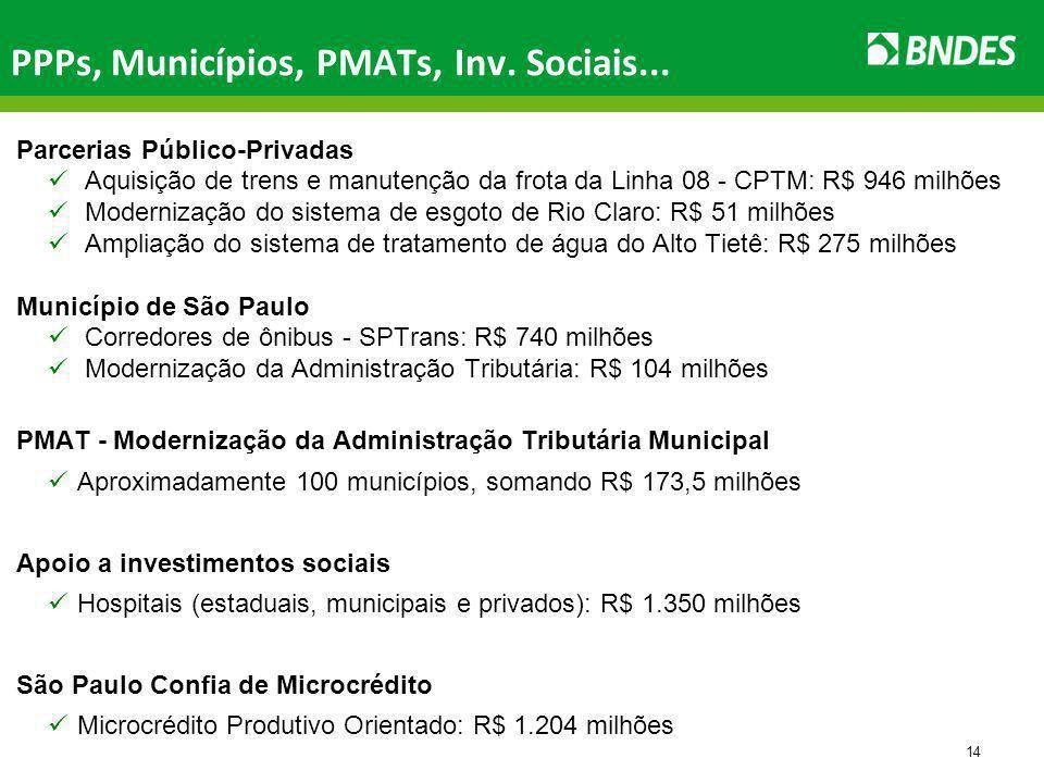 14 PPPs, Municípios, PMATs, Inv. Sociais...