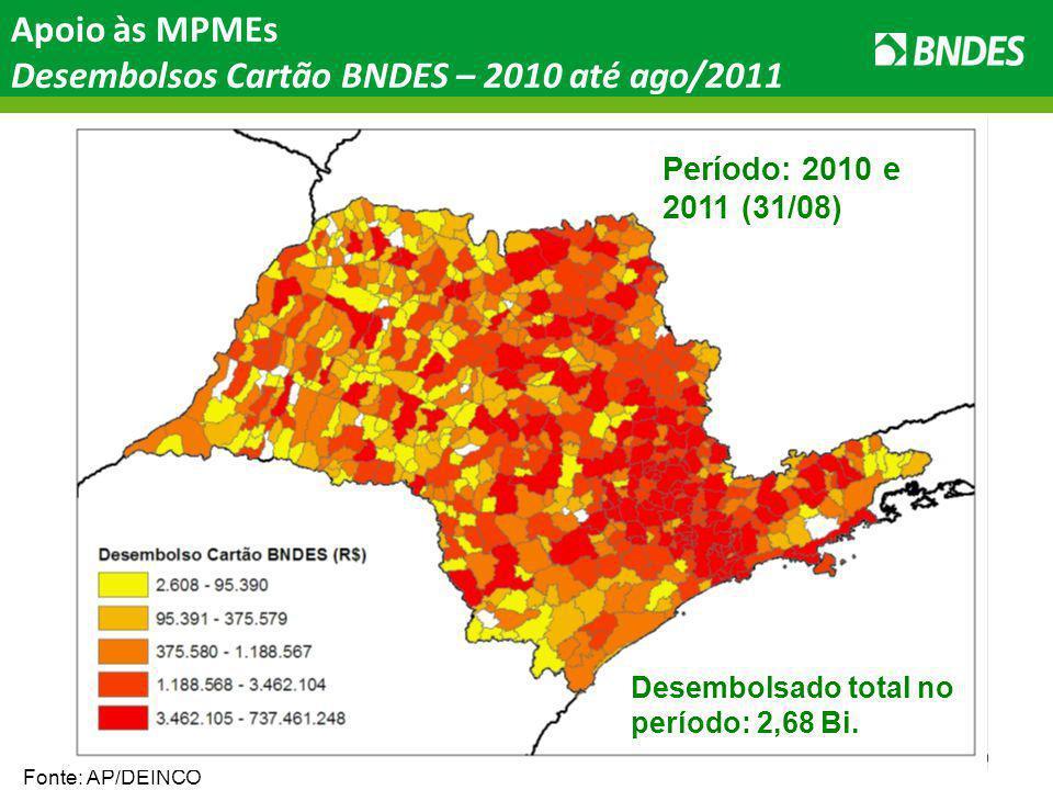 20 Apoio às MPMEs Desembolsos Cartão BNDES – 2010 até ago/2011 Fonte: AP/DEINCO Período: 2010 e 2011 (31/08) Desembolsado total no período: 2,68 Bi.