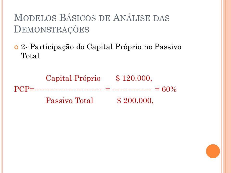 M ODELOS B ÁSICOS DE A NÁLISE DAS D EMONSTRAÇÕES 2- Participação do Capital Próprio no Passivo Total Capital Próprio $ 120.000, PCP=-------------------------- = --------------- = 60% Passivo Total $ 200.000,