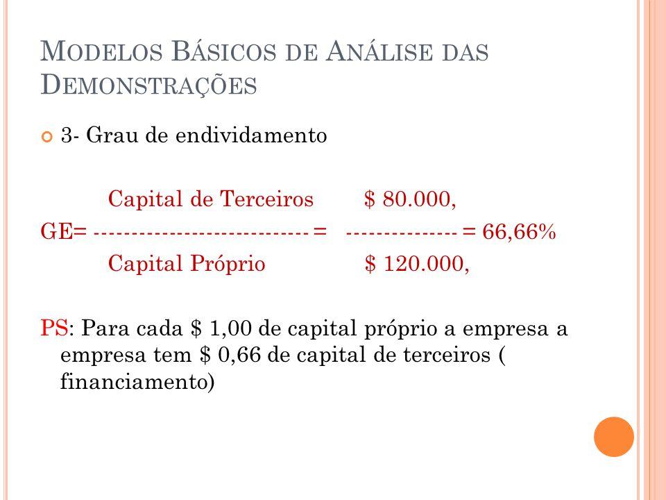 M ODELOS B ÁSICOS DE A NÁLISE DAS D EMONSTRAÇÕES 3- Grau de endividamento Capital de Terceiros $ 80.000, GE= ----------------------------- = --------------- = 66,66% Capital Próprio $ 120.000, PS: Para cada $ 1,00 de capital próprio a empresa a empresa tem $ 0,66 de capital de terceiros ( financiamento)