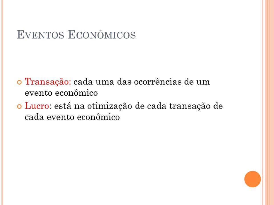 E VENTOS E CONÔMICOS Transação: cada uma das ocorrências de um evento econômico Lucro: está na otimização de cada transação de cada evento econômico
