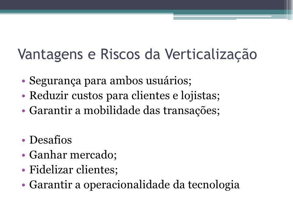 Vantagens e Riscos da Verticalização Segurança para ambos usuários; Reduzir custos para clientes e lojistas; Garantir a mobilidade das transações; Desafios Ganhar mercado; Fidelizar clientes; Garantir a operacionalidade da tecnologia