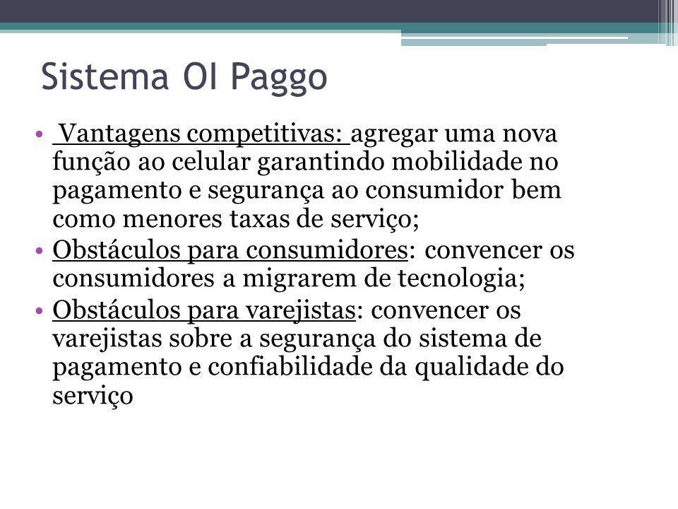 Sistema OI Paggo Vantagens competitivas: agregar uma nova função ao celular garantindo mobilidade no pagamento e segurança ao consumidor bem como meno