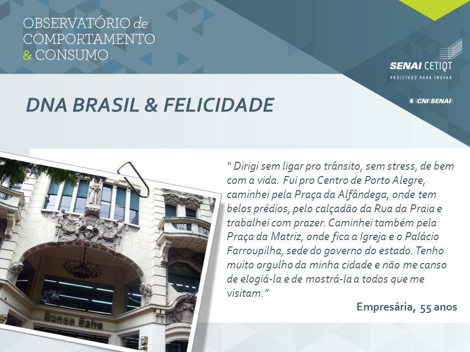 DNA BRASIL & FELICIDADE Dirigi sem ligar pro trânsito, sem stress, de bem com a vida. Fui pro Centro de Porto Alegre, caminhei pela Praça da Alfândega