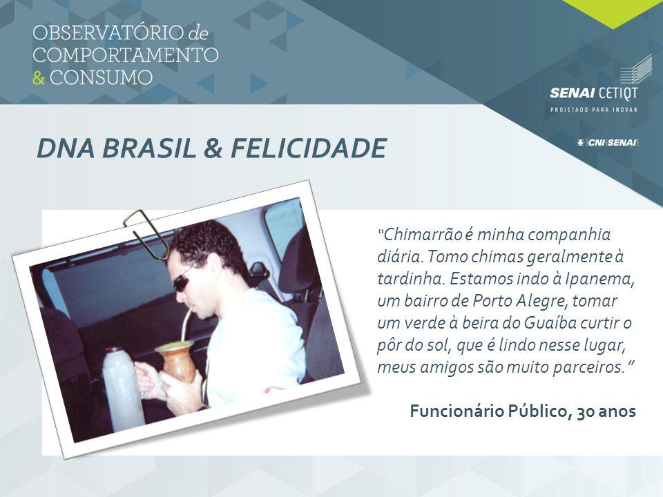 DNA BRASIL & FELICIDADE Chimarrão é minha companhia diária. Tomo chimas geralmente à tardinha. Estamos indo à Ipanema, um bairro de Porto Alegre, toma
