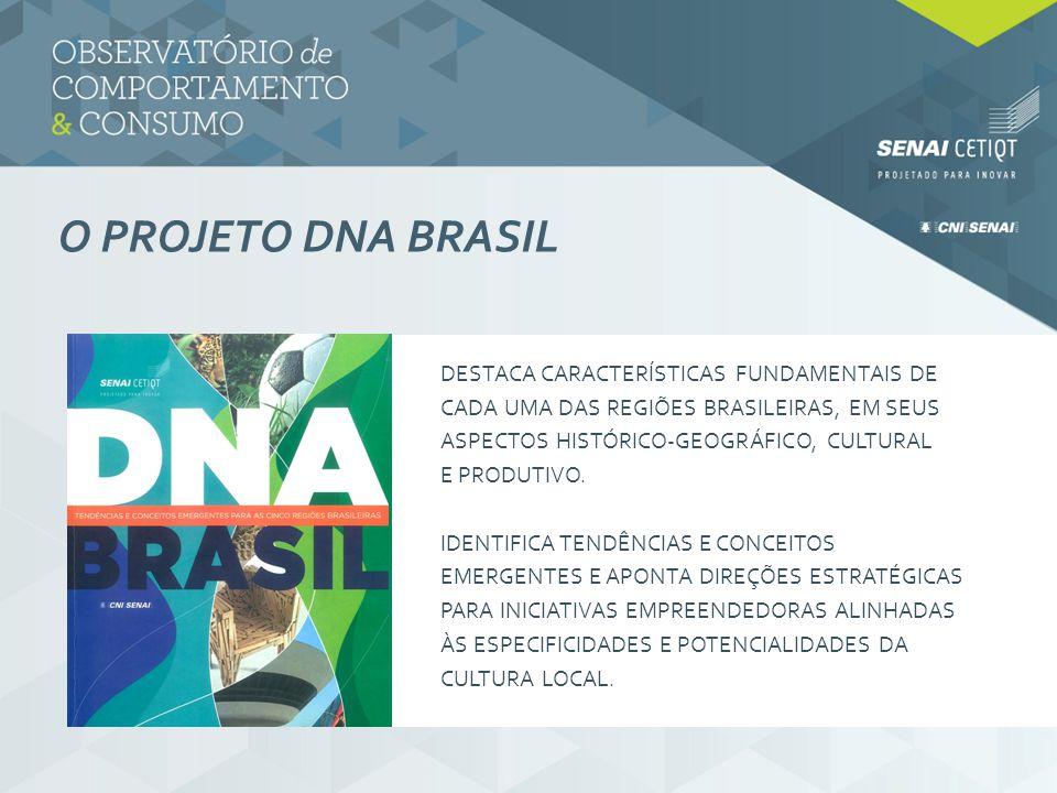 O PROJETO DNA BRASIL DESTACA CARACTERÍSTICAS FUNDAMENTAIS DE CADA UMA DAS REGIÕES BRASILEIRAS, EM SEUS ASPECTOS HISTÓRICO-GEOGRÁFICO, CULTURAL E PRODU