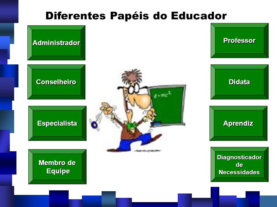 Diferentes Papéis do Educador Especialista Membro de Equipe Equipe Conselheiro Professor Didata Aprendiz DiagnosticadordeNecessidades Administrador