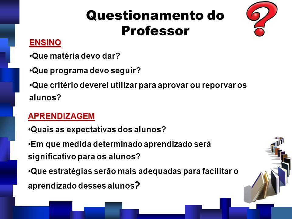 Questionamento do Professor ENSINO Que matéria devo dar? Que programa devo seguir? Que critério deverei utilizar para aprovar ou reporvar os alunos? A