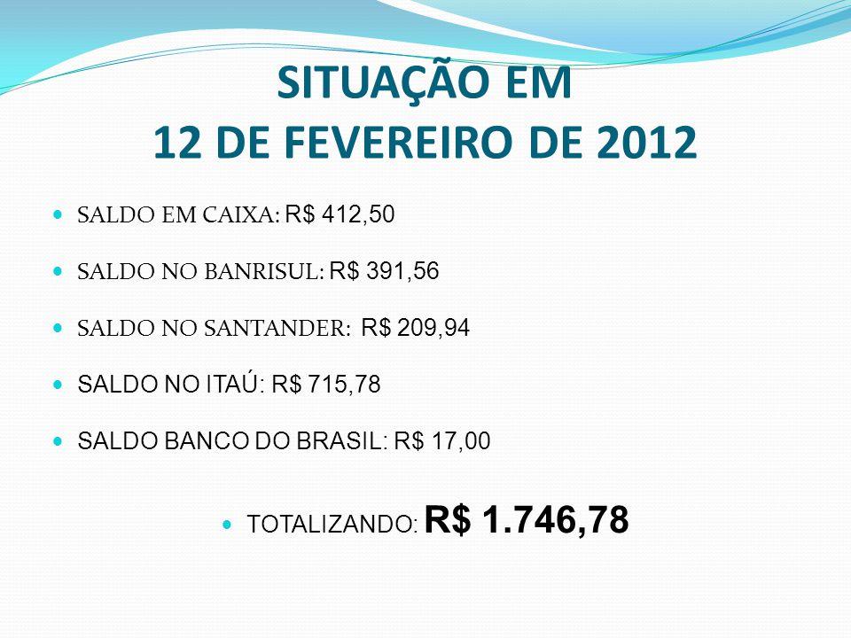 SITUAÇÃO EM 12 DE FEVEREIRO DE 2012 SALDO EM CAIXA: R$ 412,50 SALDO NO BANRISUL: R$ 391,56 SALDO NO SANTANDER: R$ 209,94 SALDO NO ITAÚ: R$ 715,78 SALDO BANCO DO BRASIL: R$ 17,00 TOTALIZANDO: R$ 1.746,78