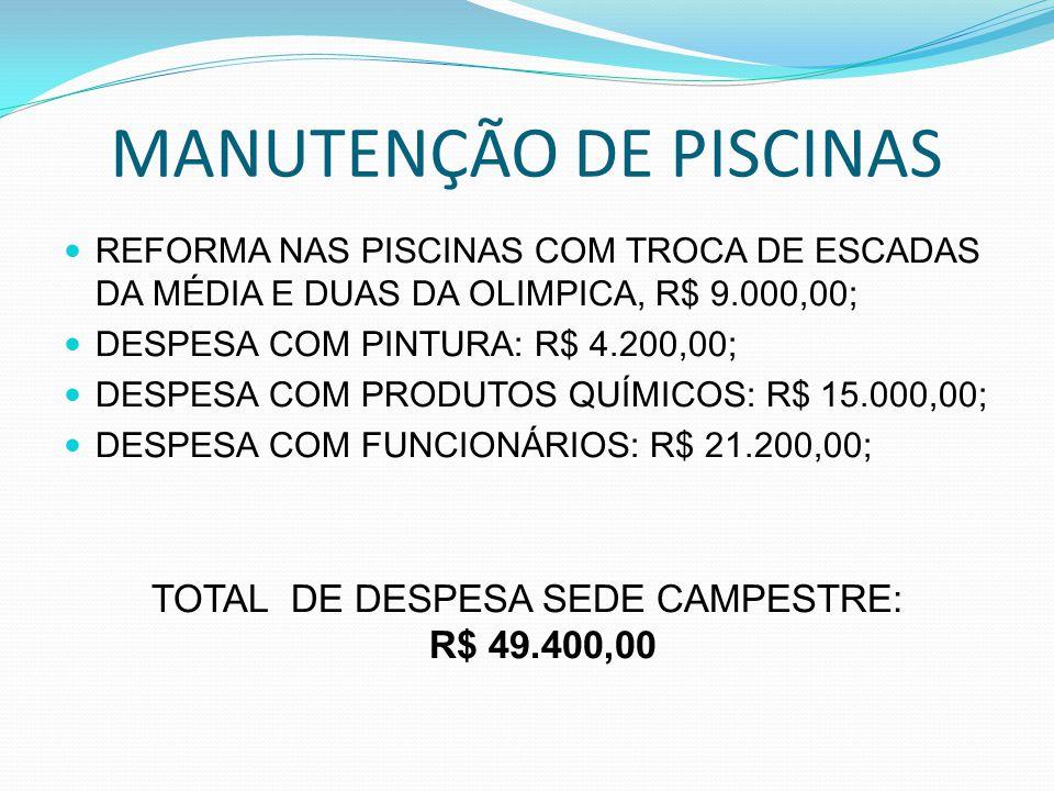 MANUTENÇÃO DE PISCINAS REFORMA NAS PISCINAS COM TROCA DE ESCADAS DA MÉDIA E DUAS DA OLIMPICA, R$ 9.000,00; DESPESA COM PINTURA: R$ 4.200,00; DESPESA COM PRODUTOS QUÍMICOS: R$ 15.000,00; DESPESA COM FUNCIONÁRIOS: R$ 21.200,00; TOTAL DE DESPESA SEDE CAMPESTRE: R$ 49.400,00