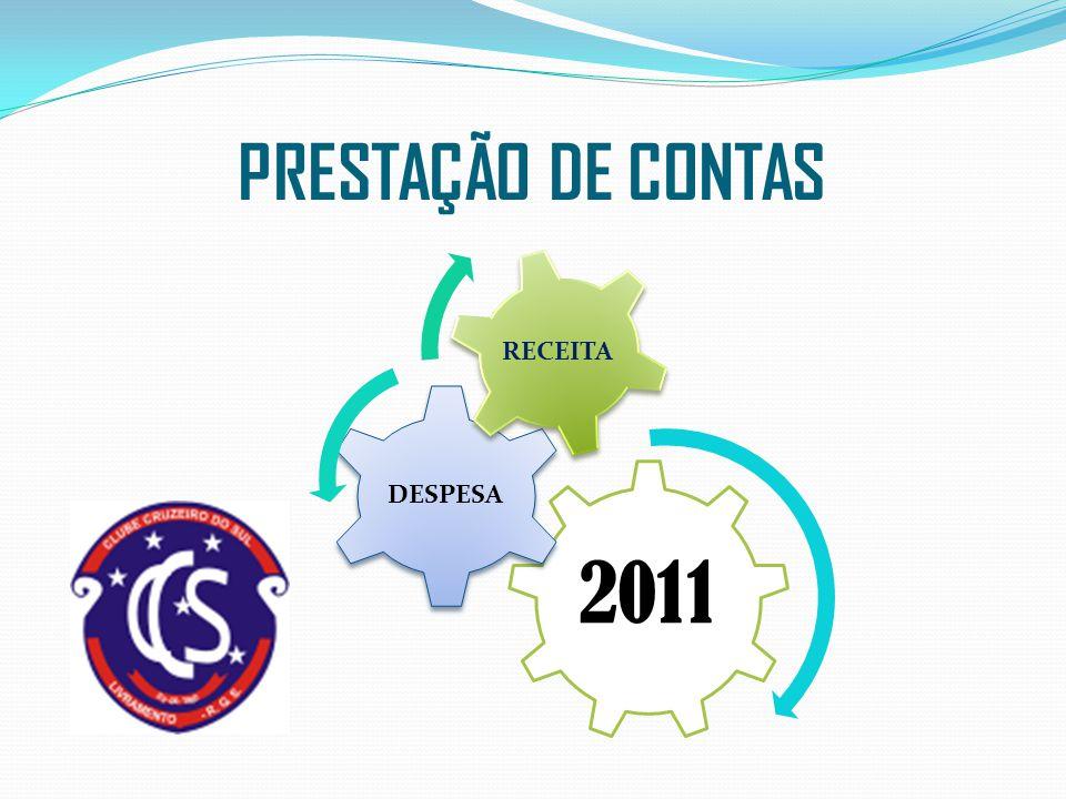 PRESTAÇÃO DE CONTAS 2011 DESPESA RECEITA