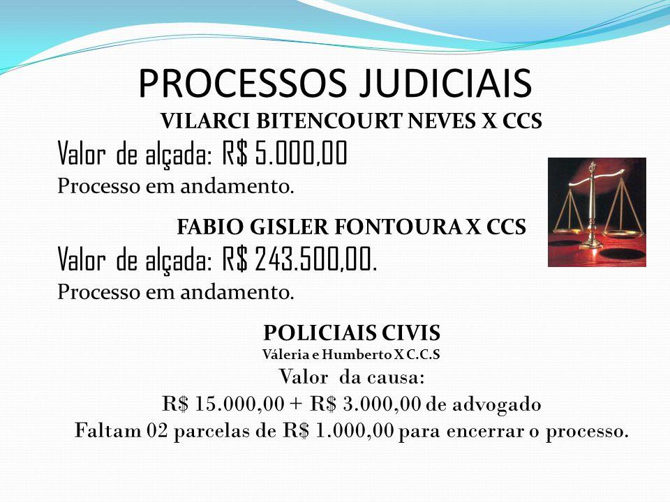 PROCESSOS JUDICIAIS VILARCI BITENCOURT NEVES X CCS Valor de alçada: R$ 5.000,00 Processo em andamento. FABIO GISLER FONTOURA X CCS Valor de alçada: R$
