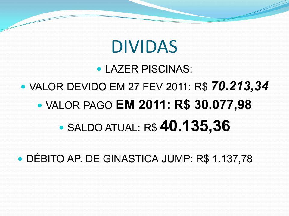 LAZER PISCINAS: VALOR DEVIDO EM 27 FEV 2011: R$ 70.213,34 VALOR PAGO EM 2011: R$ 30.077,98 SALDO ATUAL: R$ 40.135,36 DÉBITO AP. DE GINASTICA JUMP: R$