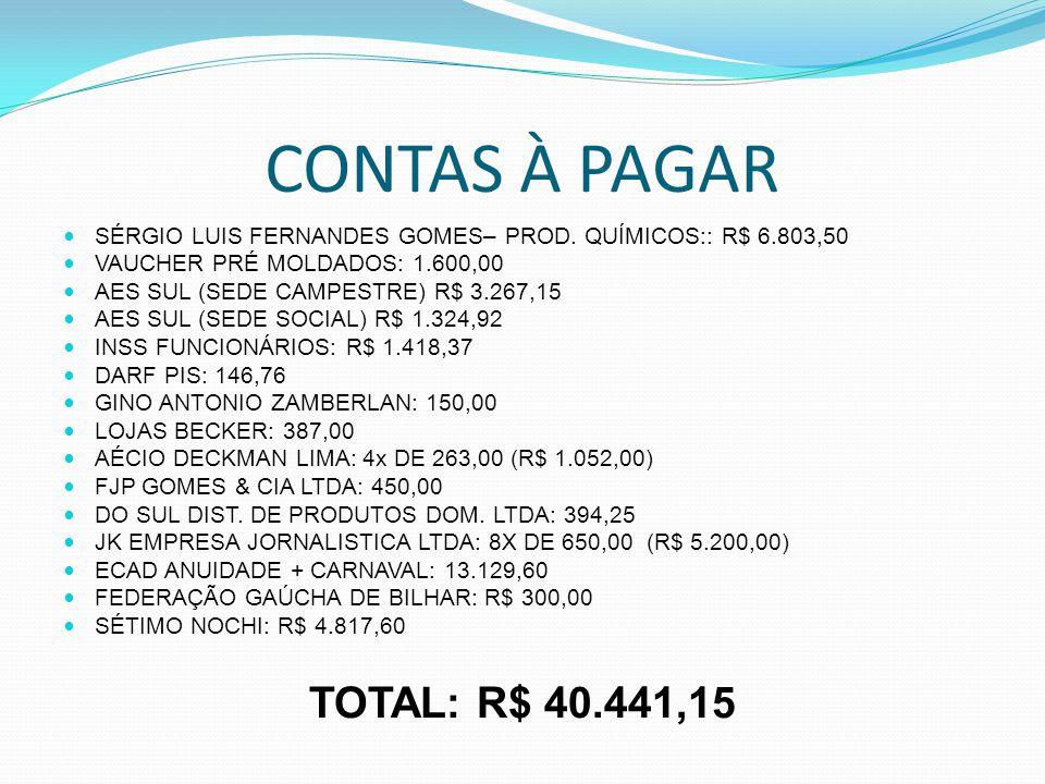 CONTAS À PAGAR SÉRGIO LUIS FERNANDES GOMES– PROD. QUÍMICOS:: R$ 6.803,50 VAUCHER PRÉ MOLDADOS: 1.600,00 AES SUL (SEDE CAMPESTRE) R$ 3.267,15 AES SUL (