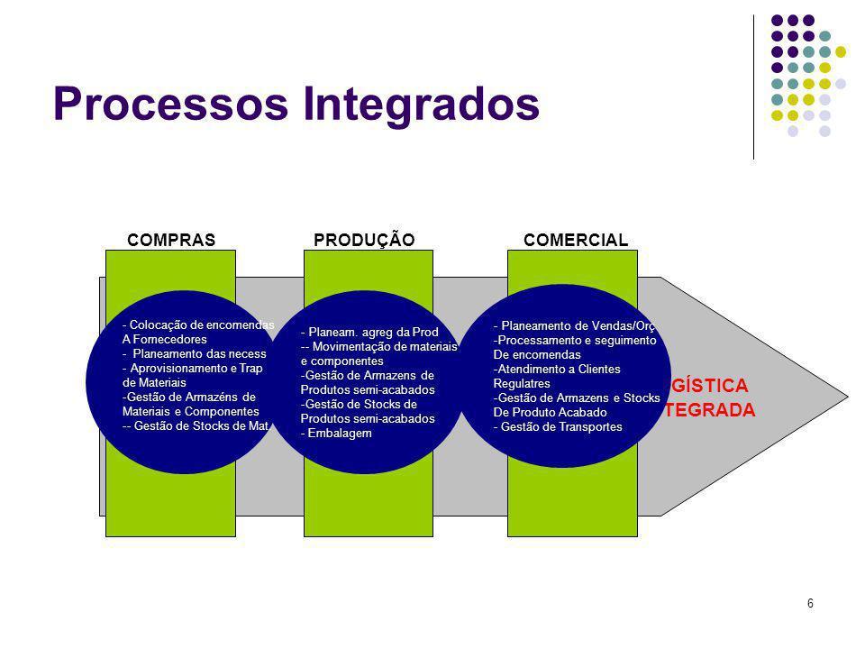 17 Processos e Tecnologia MRP- Materials Requirements Planning Vantagens do MRP Níveis de stock mais reduzidos (comparado com sistemas de procura independente).