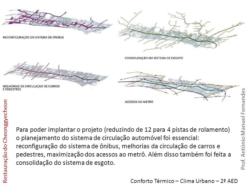 Conforto Térmico – Clima Urbano – 2ª AED Prof. António Manuel Fernandes Para poder implantar o projeto (reduzindo de 12 para 4 pistas de rolamento) o
