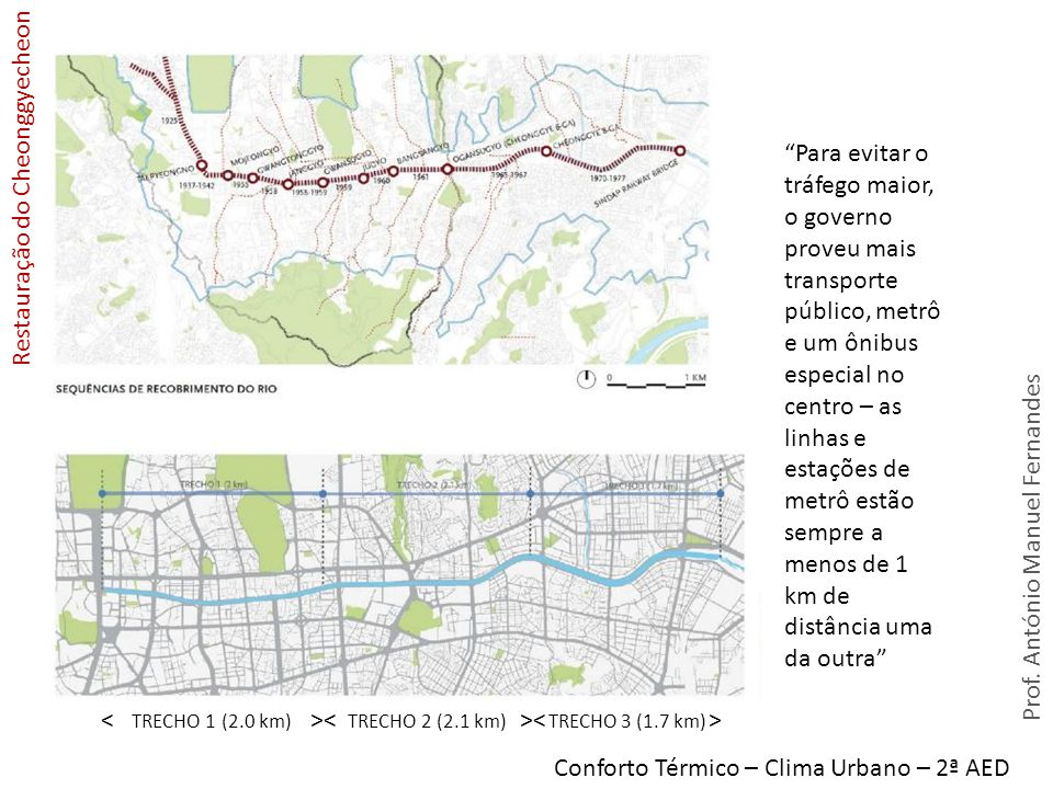 Prof. António Manuel Fernandes Conforto Térmico – Clima Urbano – 2ª AED Para evitar o tráfego maior, o governo proveu mais transporte público, metrô e