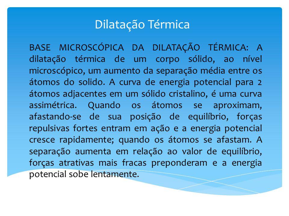 Dilatação Térmica BASE MICROSCÓPICA DA DILATAÇÃO TÉRMICA: A dilatação térmica de um corpo sólido, ao nível microscópico, um aumento da separação média