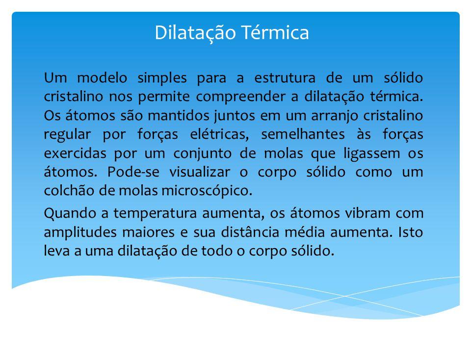Um modelo simples para a estrutura de um sólido cristalino nos permite compreender a dilatação térmica. Os átomos são mantidos juntos em um arranjo cr