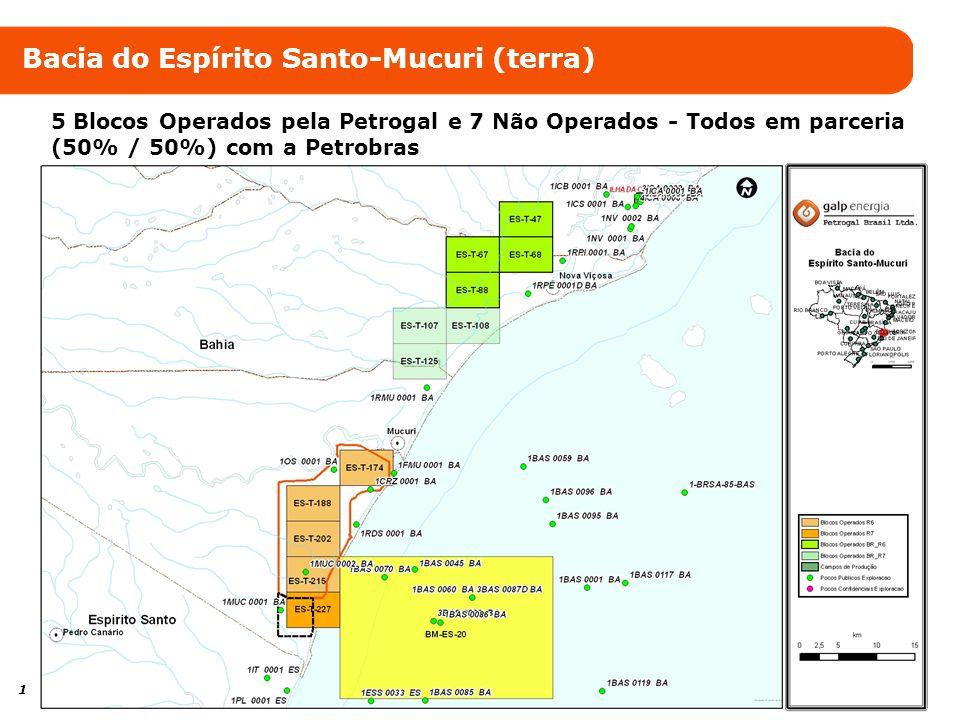 12 Bacia do Espírito Santo-Mucuri (terra) 5 Blocos Operados pela Petrogal e 7 Não Operados - Todos em parceria (50% / 50%) com a Petrobras