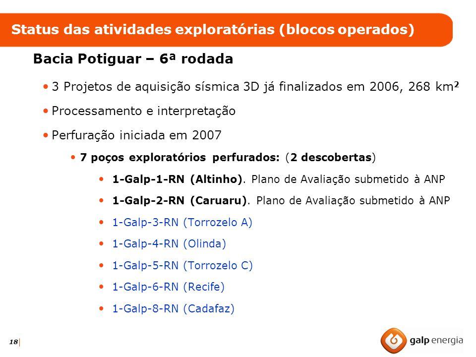 18 Status das atividades exploratórias (blocos operados) Bacia Potiguar – 6ª rodada 3 Projetos de aquisição sísmica 3D já finalizados em 2006, 268 km