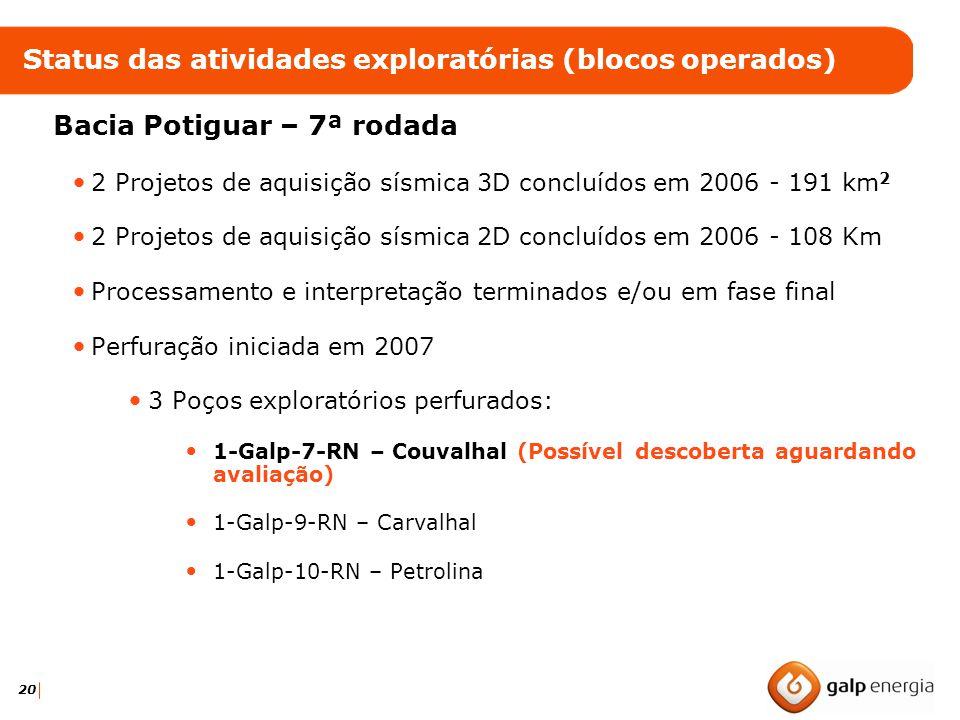20 Bacia Potiguar – 7ª rodada 2 Projetos de aquisição sísmica 3D concluídos em 2006 - 191 km 2 2 Projetos de aquisição sísmica 2D concluídos em 2006 -