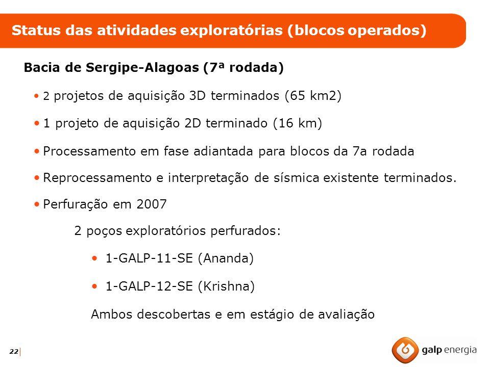 22 Bacia de Sergipe-Alagoas (7ª rodada) 2 projetos de aquisição 3D terminados (65 km2) 1 projeto de aquisição 2D terminado (16 km) Processamento em fa