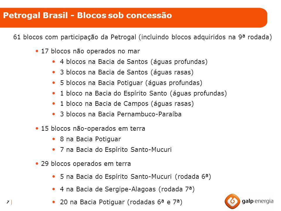 7 Petrogal Brasil - Blocos sob concessão 61 blocos com participação da Petrogal (incluindo blocos adquiridos na 9ª rodada) 17 blocos não operados no m