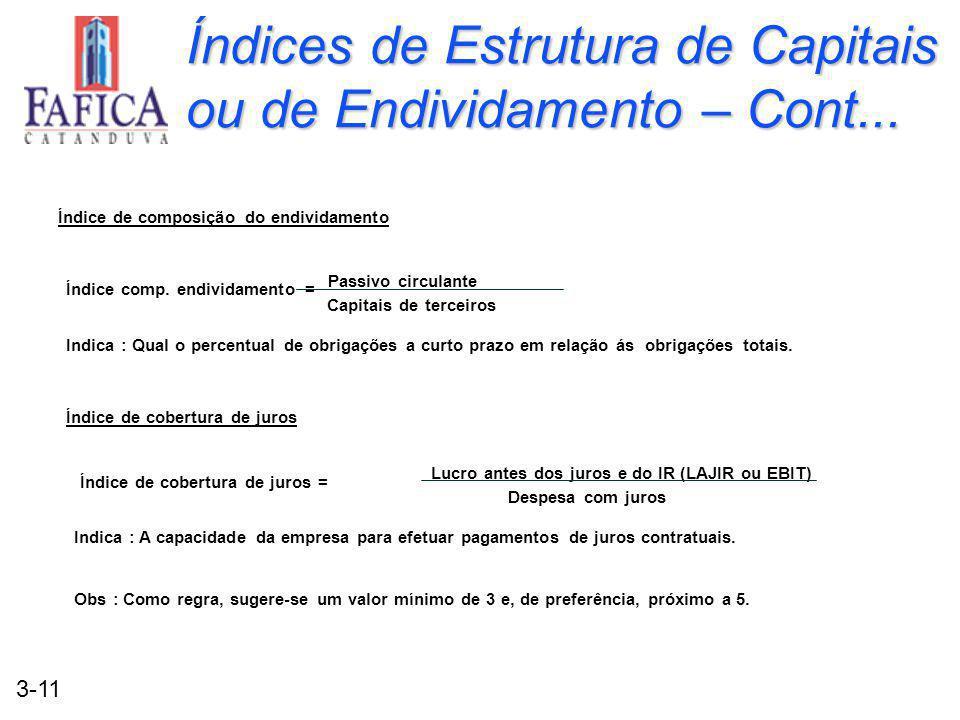3-11 Índices de Estrutura de Capitais ou de Endividamento – Cont... Índice de composição do endividamento Índice comp. endividamento = Passivo circula