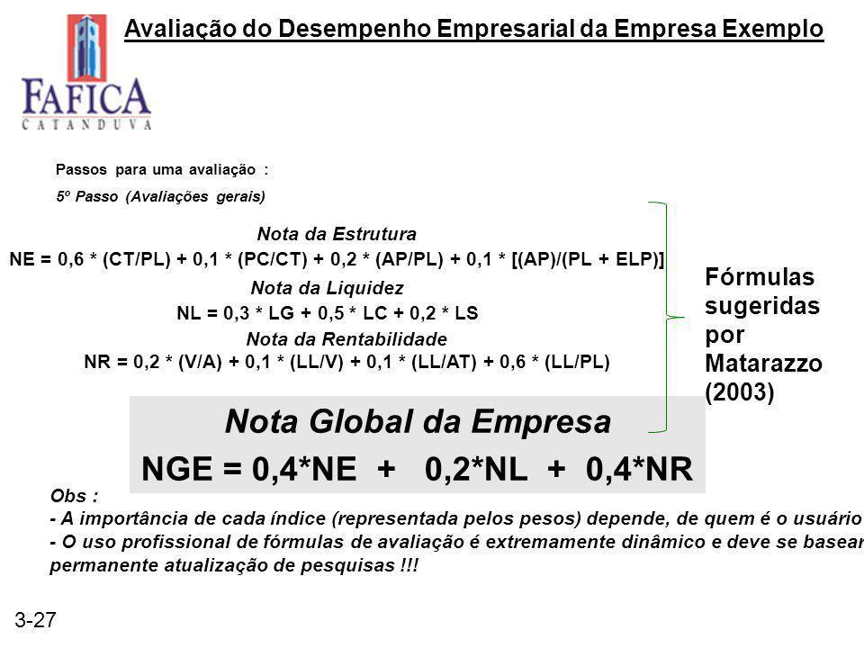 3-27 Passos para uma avaliação : 5º Passo (Avaliações gerais) Nota da Estrutura NE = 0,6 * (CT/PL) + 0,1 * (PC/CT) + 0,2 * (AP/PL) + 0,1 * [(AP)/(PL +