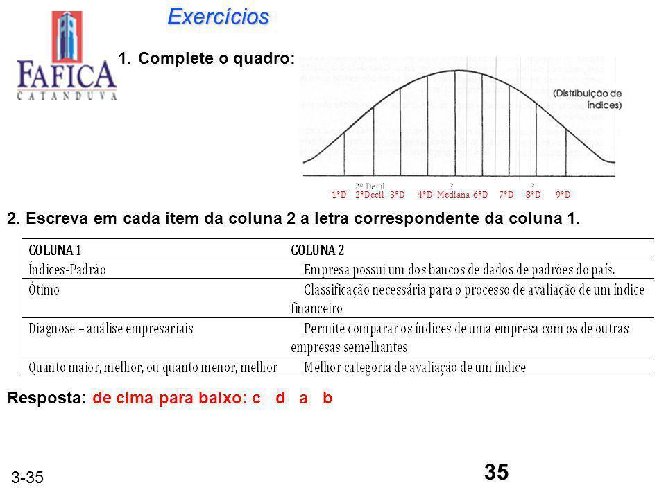 3-35Exercícios 35 1.Complete o quadro: 2. Escreva em cada item da coluna 2 a letra correspondente da coluna 1. Resposta: de cima para baixo: c d a b 1
