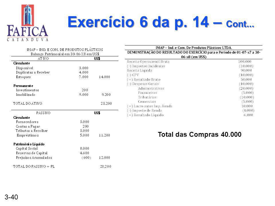 3-40 Exercício 6 da p. 14 – Cont... Total das Compras 40.000