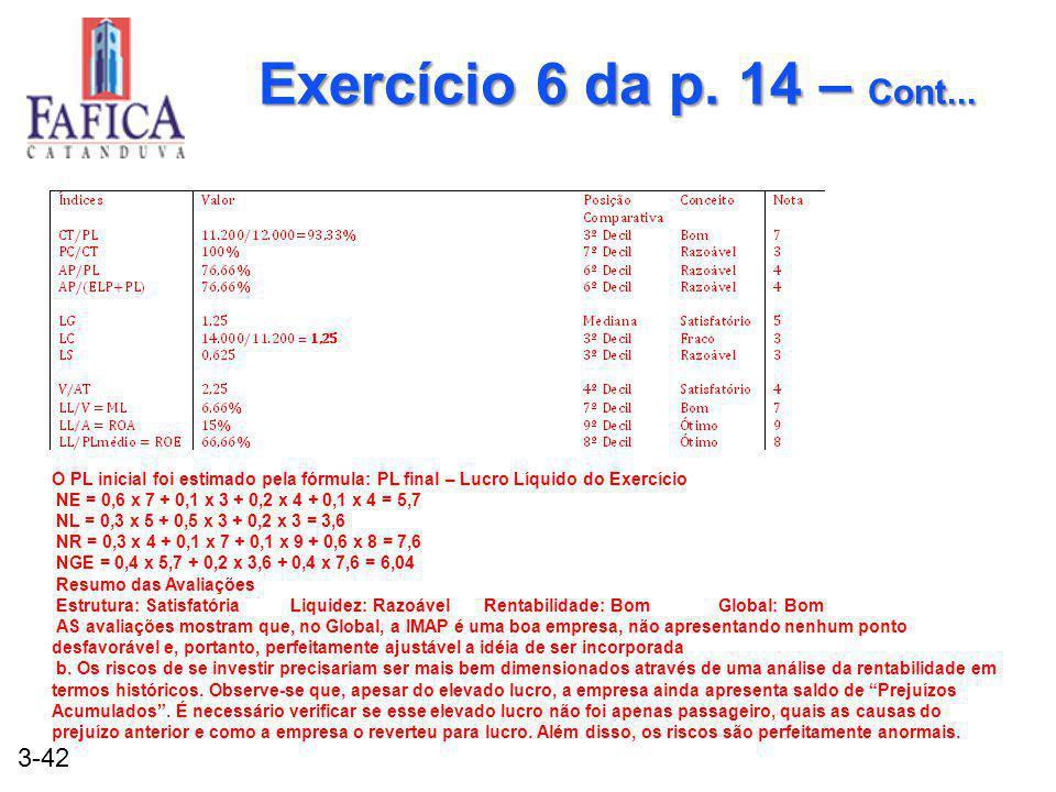 3-42 Exercício 6 da p. 14 – Cont... O PL inicial foi estimado pela fórmula: PL final – Lucro Líquido do Exercício NE = 0,6 x 7 + 0,1 x 3 + 0,2 x 4 + 0