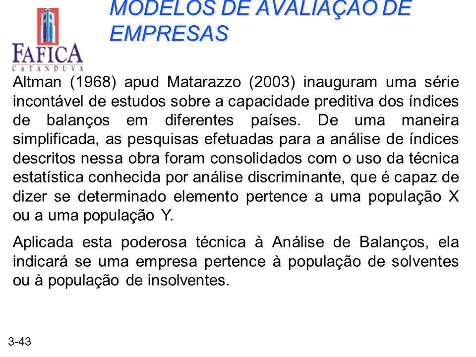 3-43 MODELOS DE AVALIAÇÂO DE EMPRESAS Altman (1968) apud Matarazzo (2003) inauguram uma série incontável de estudos sobre a capacidade preditiva dos índices de balanços em diferentes países.