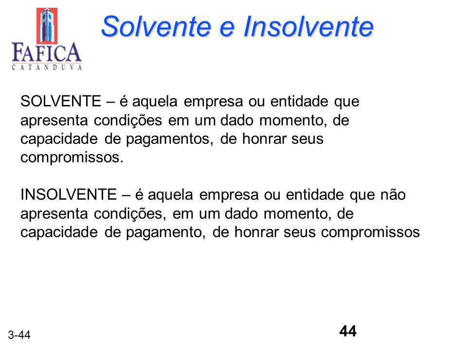 3-44 Solvente e Insolvente SOLVENTE – é aquela empresa ou entidade que apresenta condições em um dado momento, de capacidade de pagamentos, de honrar seus compromissos.