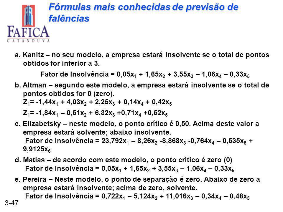 3-47 Fórmulas mais conhecidas de previsão de falências a. Kanitz – no seu modelo, a empresa estará insolvente se o total de pontos obtidos for inferio