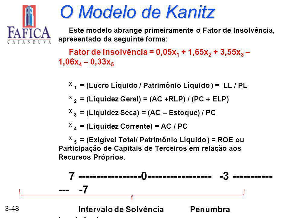 3-48 O Modelo de Kanitz Este modelo abrange primeiramente o Fator de Insolvência, apresentado da seguinte forma: Fator de Insolvência = 0,05x 1 + 1,65x 2 + 3,55x 3 – 1,06x 4 – 0,33x 5 X 1 = (Lucro Líquido / Patrimônio Líquido ) = LL / PL X 2 = (Liquidez Geral) = (AC +RLP) / (PC + ELP) X 3 = (Liquidez Seca) = (AC – Estoque) / PC X 4 = (Liquidez Corrente) = AC / PC X 5 = (Exigível Total/ Patrimônio Líquido ) = ROE ou Participação de Capitais de Terceiros em relação aos Recursos Próprios.