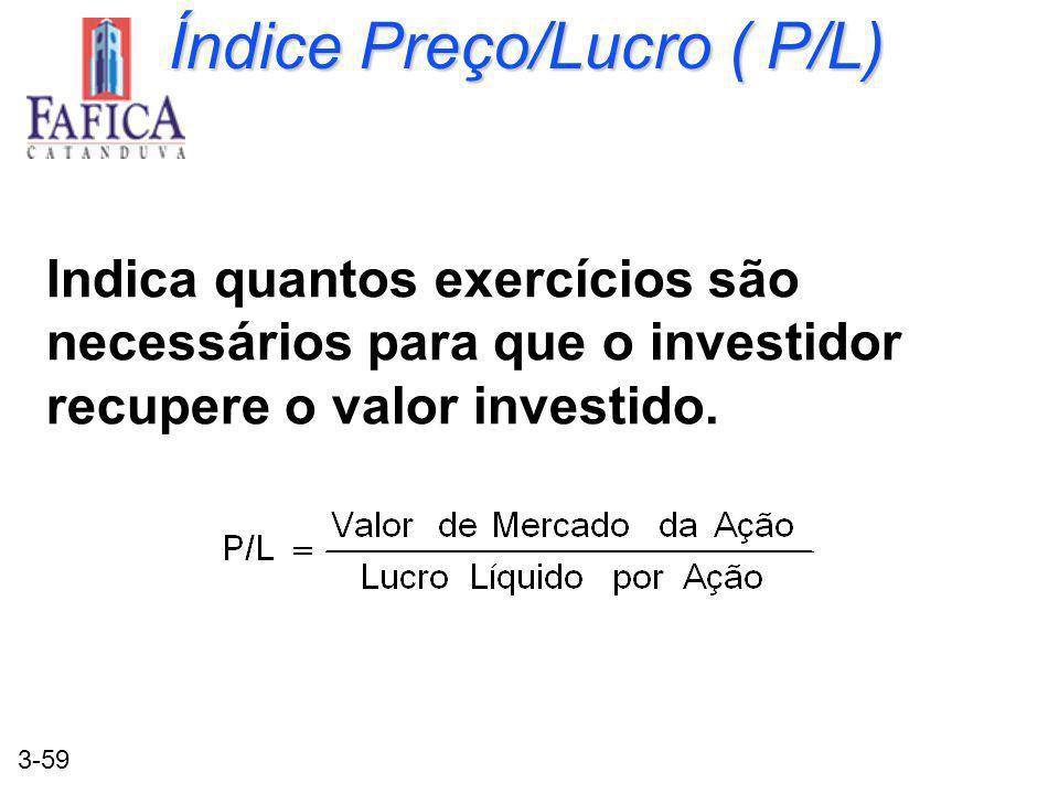3-59 Índice Preço/Lucro ( P/L) Indica quantos exercícios são necessários para que o investidor recupere o valor investido.