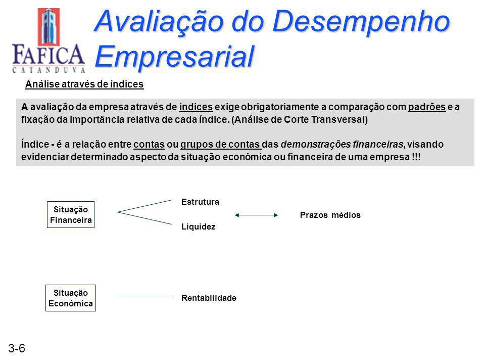 3-27 Passos para uma avaliação : 5º Passo (Avaliações gerais) Nota da Estrutura NE = 0,6 * (CT/PL) + 0,1 * (PC/CT) + 0,2 * (AP/PL) + 0,1 * [(AP)/(PL + ELP)] Nota da Liquidez NL = 0,3 * LG + 0,5 * LC + 0,2 * LS Nota da Rentabilidade NR = 0,2 * (V/A) + 0,1 * (LL/V) + 0,1 * (LL/AT) + 0,6 * (LL/PL) Nota Global da Empresa NGE = 0,4*NE + 0,2*NL + 0,4*NR Obs : - A importância de cada índice (representada pelos pesos) depende, de quem é o usuário !!.