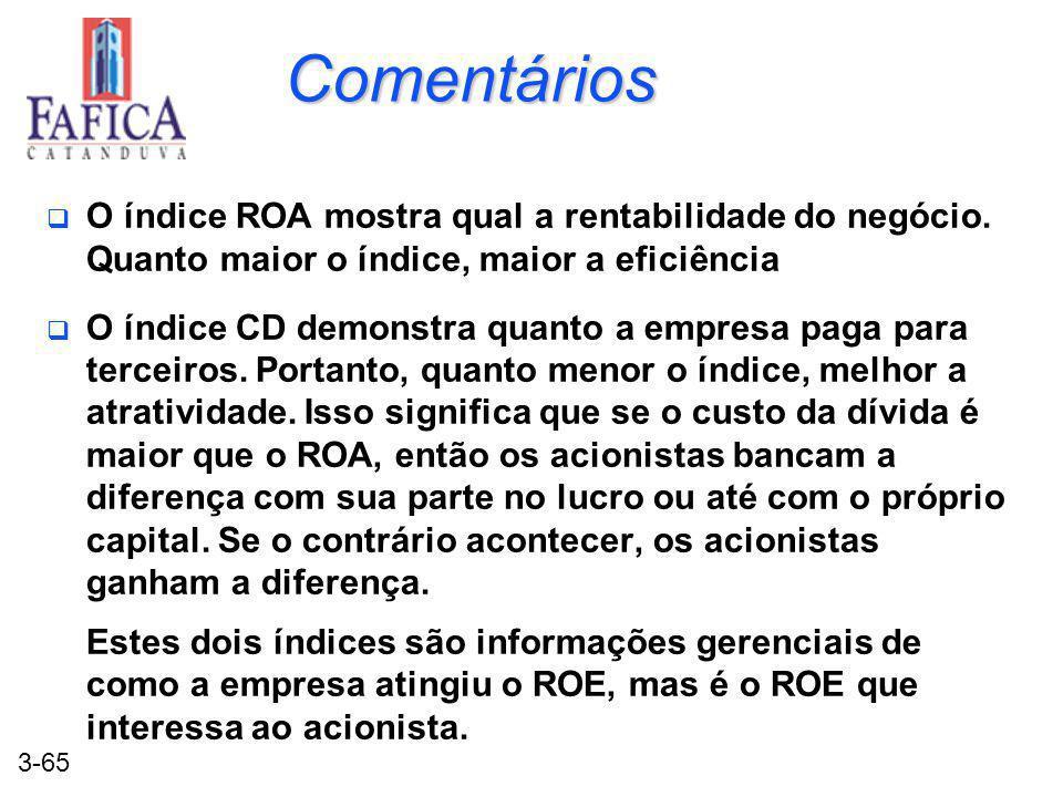 3-65 Comentários O índice ROA mostra qual a rentabilidade do negócio. Quanto maior o índice, maior a eficiência O índice CD demonstra quanto a empresa
