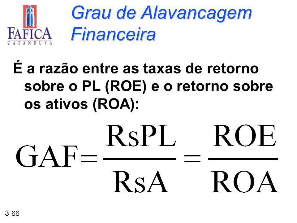 3-66 Grau de Alavancagem Financeira É a razão entre as taxas de retorno sobre o PL (ROE) e o retorno sobre os ativos (ROA):