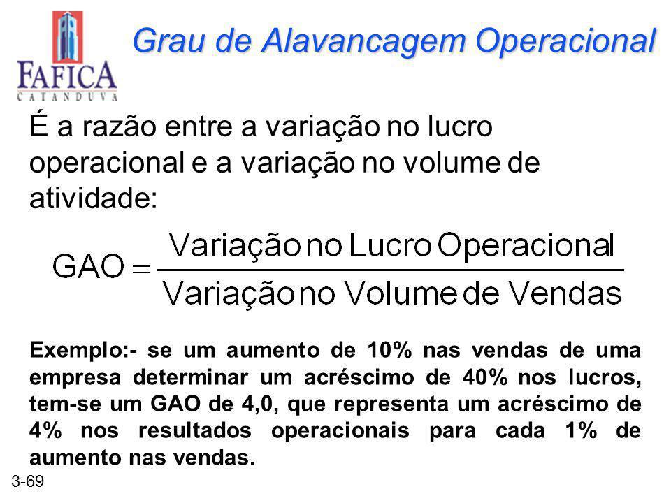 3-69 Grau de Alavancagem Operacional É a razão entre a variação no lucro operacional e a variação no volume de atividade: Exemplo:- se um aumento de 1