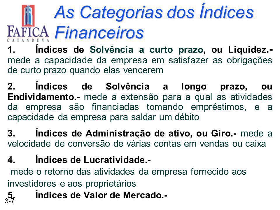 3-7 As Categorias dos Índices Financeiros 1.Índices de Solvência a curto prazo, ou Liquidez.- mede a capacidade da empresa em satisfazer as obrigações