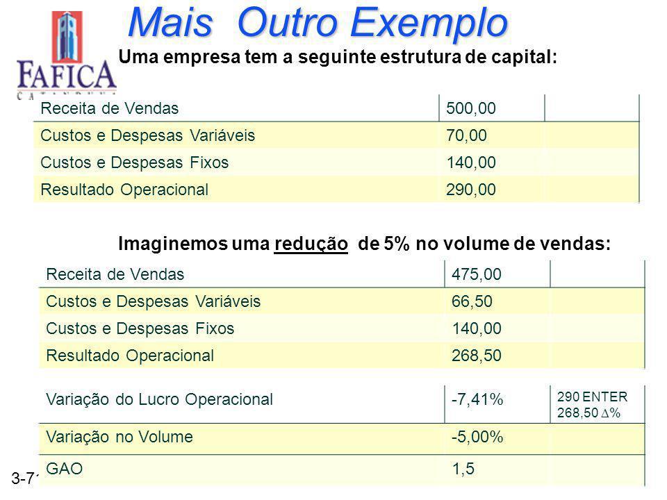3-71 Mais Outro Exemplo Uma empresa tem a seguinte estrutura de capital: Imaginemos uma redução de 5% no volume de vendas: Receita de Vendas500,00 Custos e Despesas Variáveis70,00 Custos e Despesas Fixos140,00 Resultado Operacional290,00 Receita de Vendas475,00 Custos e Despesas Variáveis66,50 Custos e Despesas Fixos140,00 Resultado Operacional268,50 Variação do Lucro Operacional-7,41% 290 ENTER 268,50 % Variação no Volume-5,00% GAO1,5