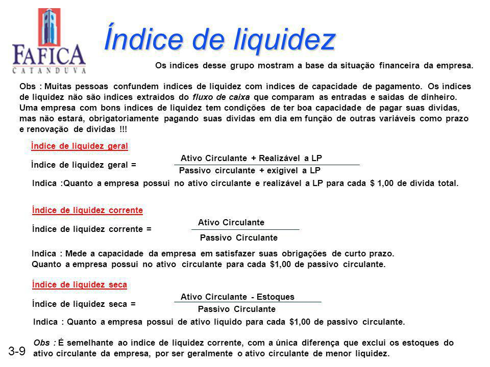 3-9 Índice de liquidez Índice de liquidez Os índices desse grupo mostram a base da situação financeira da empresa. Obs : Muitas pessoas confundem índi